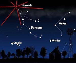 Perseid Sky Map